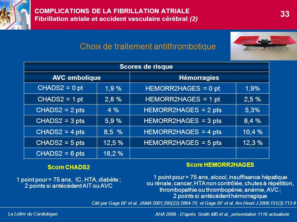 Choix de traitement antithrombotique