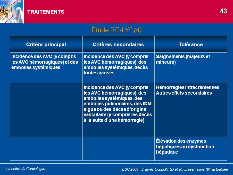 43 Étude RE-LY® (4) TRAITEMENTS Critère principal Critères secondaires