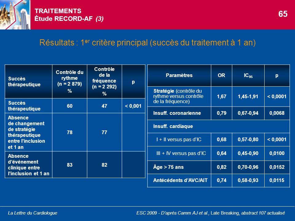 TRAITEMENTS Étude RECORD-AF (3)