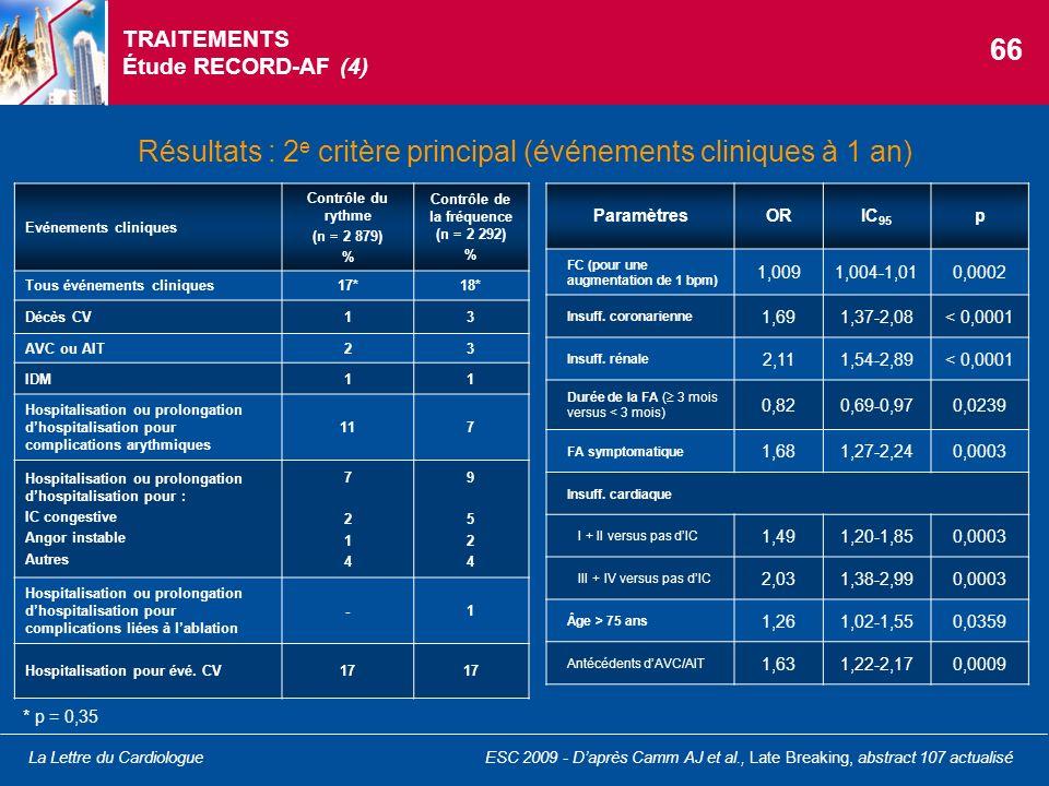 TRAITEMENTS Étude RECORD-AF (4)