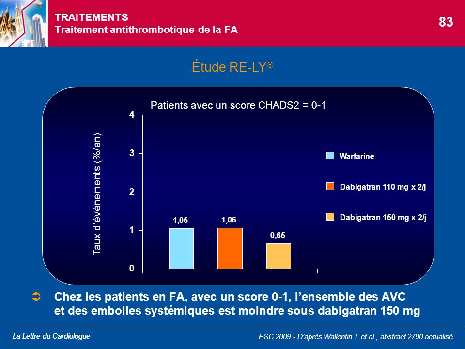 TRAITEMENTS Traitement antithrombotique de la FA