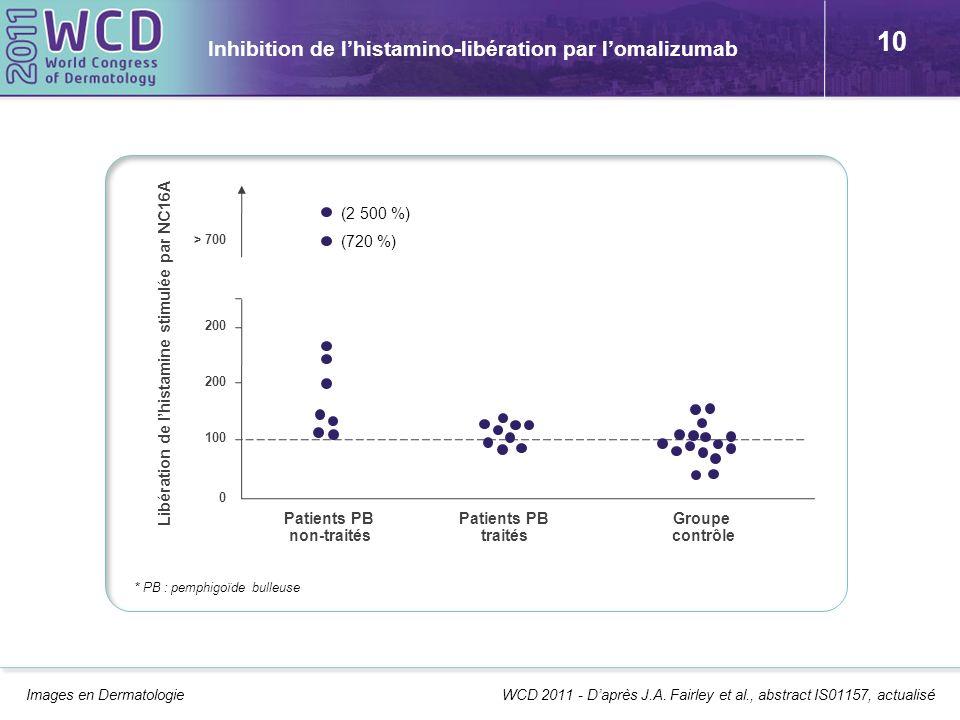 Inhibition de l'histamino-libération par l'omalizumab