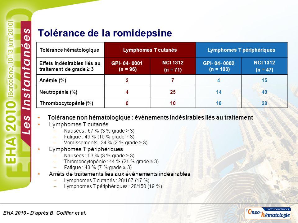 Tolérance de la romidepsine