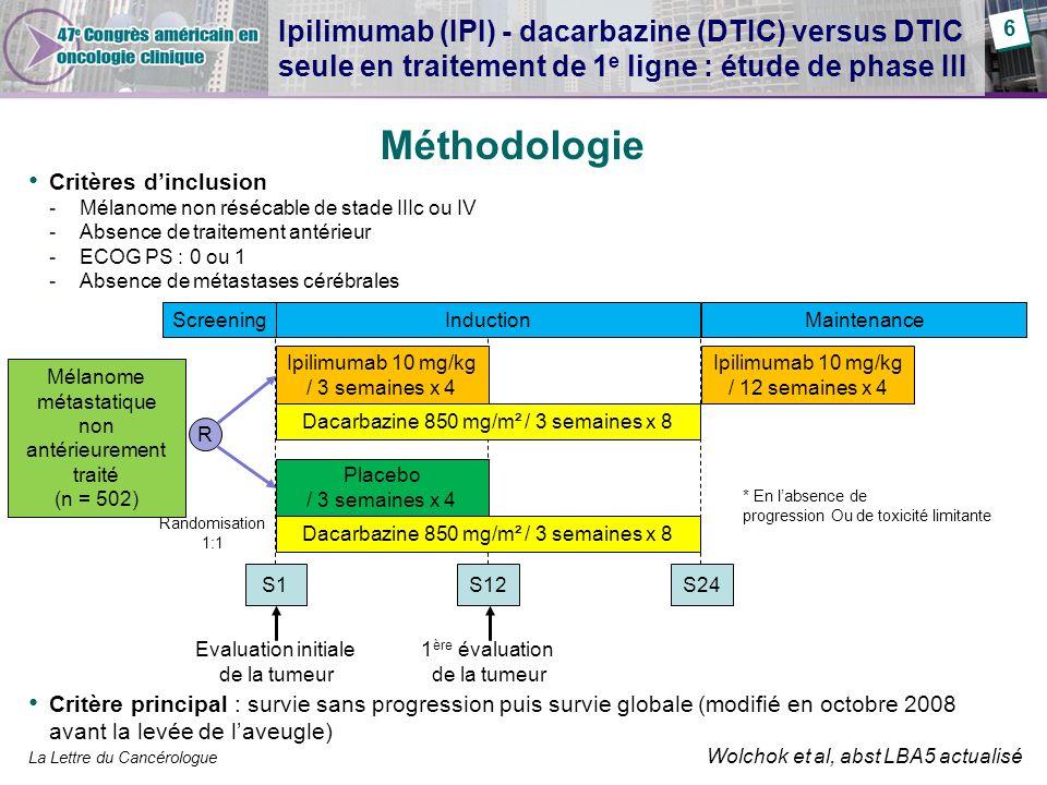 Ipilimumab (IPI) - dacarbazine (DTIC) versus DTIC seule en traitement de 1e ligne : étude de phase III