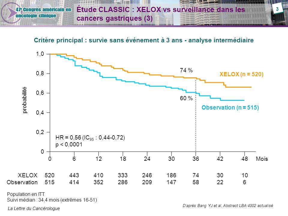 Étude CLASSIC : XELOX vs surveillance dans les cancers gastriques (3)