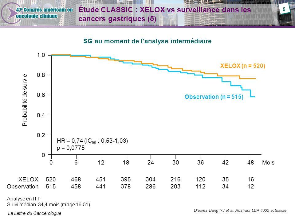 Étude CLASSIC : XELOX vs surveillance dans les cancers gastriques (5)