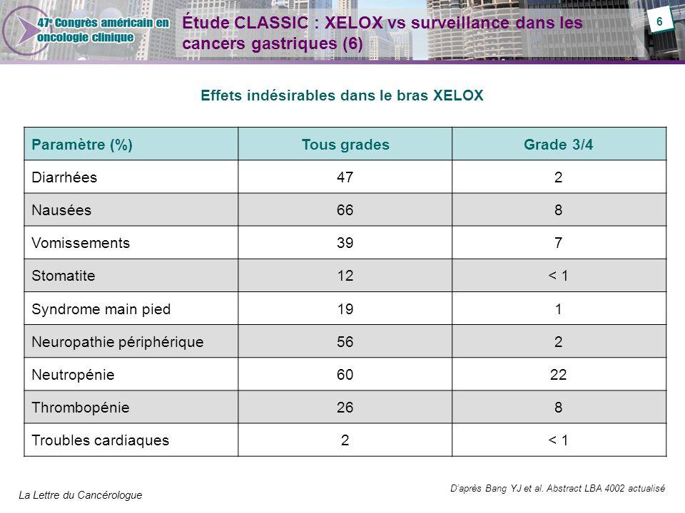 Étude CLASSIC : XELOX vs surveillance dans les cancers gastriques (6)