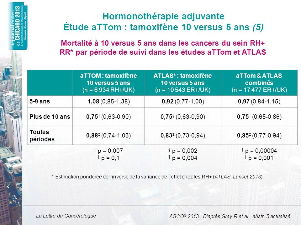 Hormonothérapie adjuvante Étude aTTom : tamoxifène 10 versus 5 ans (5)