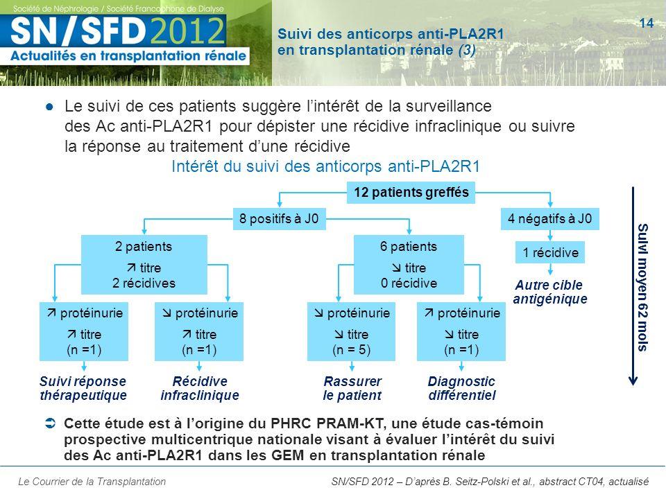 Suivi des anticorps anti-PLA2R1 en transplantation rénale (3)
