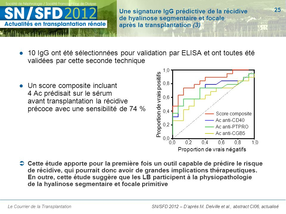 Une signature IgG prédictive de la récidive de hyalinose segmentaire et focale après la transplantation (3)