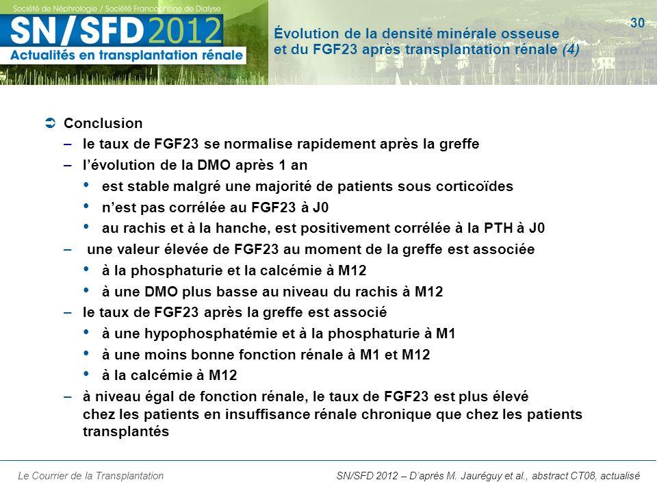 le taux de FGF23 se normalise rapidement après la greffe
