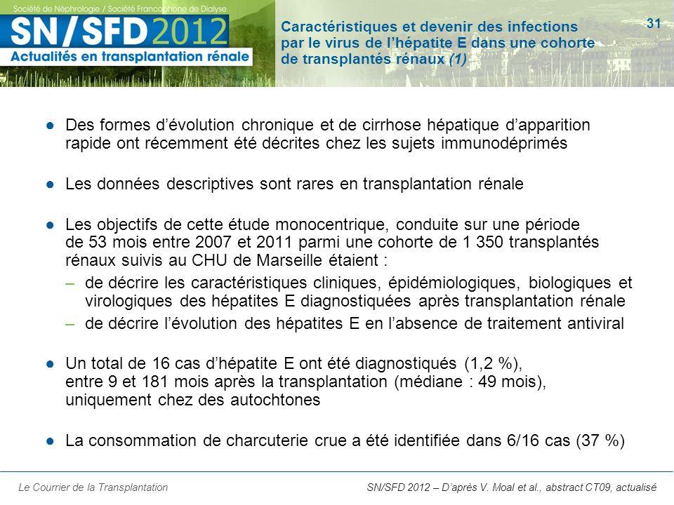 Les données descriptives sont rares en transplantation rénale