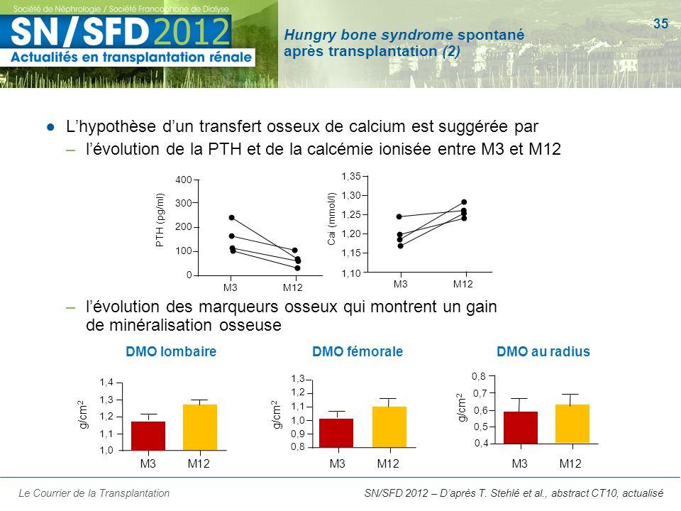 Hungry bone syndrome spontané après transplantation (2)