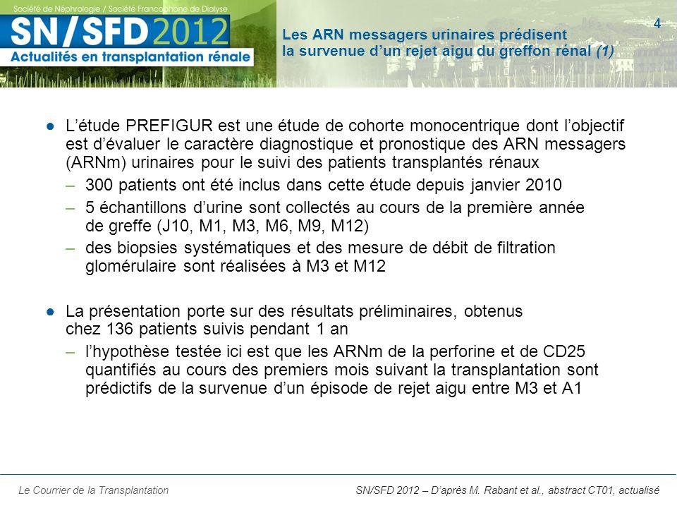 300 patients ont été inclus dans cette étude depuis janvier 2010