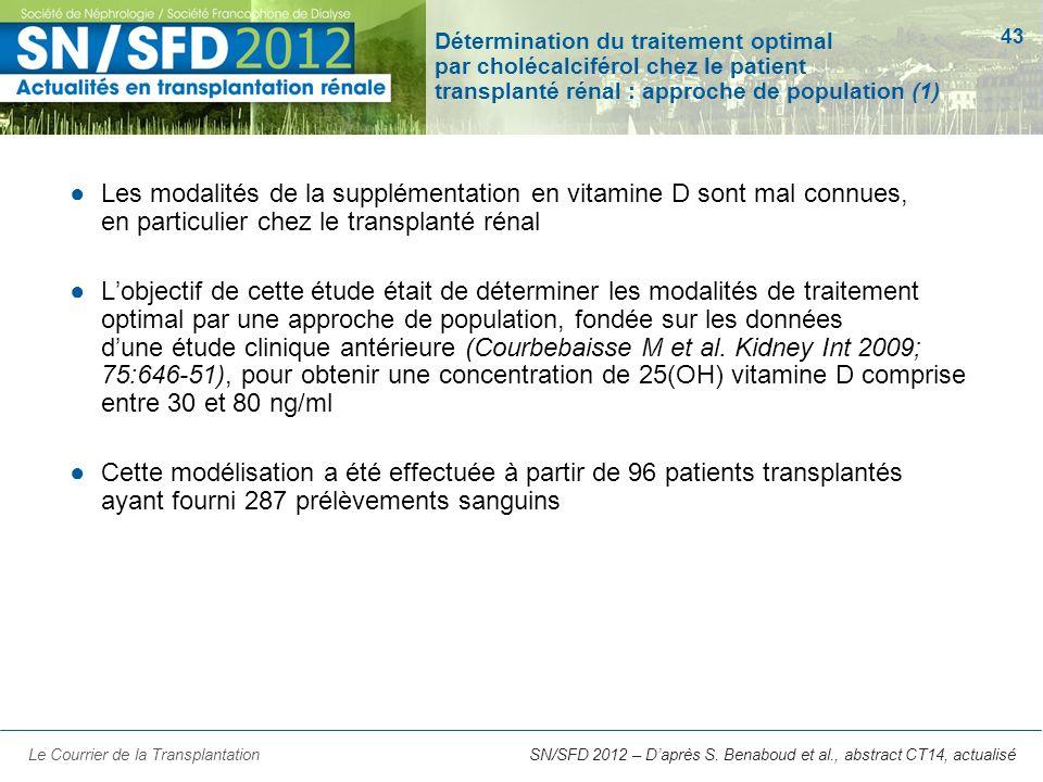 Détermination du traitement optimal par cholécalciférol chez le patient transplanté rénal : approche de population (1)