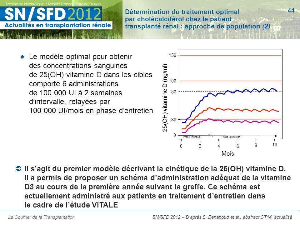 Détermination du traitement optimal par cholécalciférol chez le patient transplanté rénal : approche de population (2)
