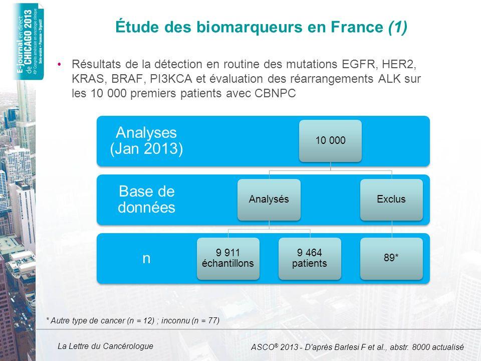 Étude des biomarqueurs en France (1)