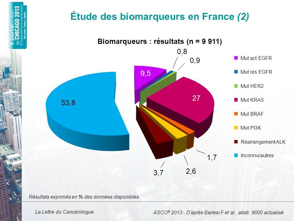 Étude des biomarqueurs en France (2)