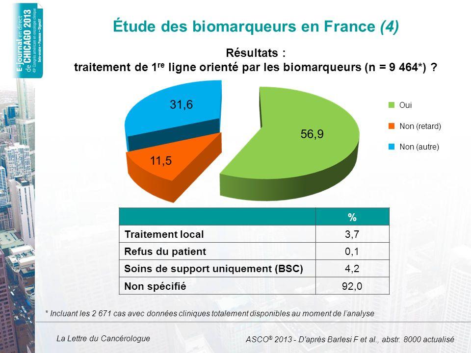 Étude des biomarqueurs en France (4)