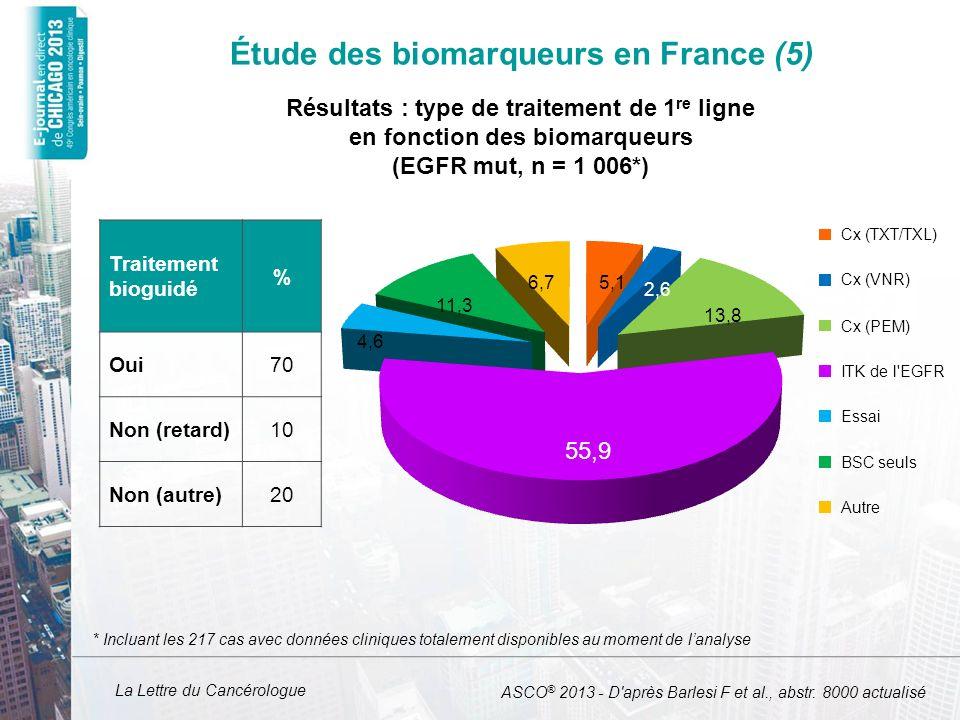 Étude des biomarqueurs en France (5)