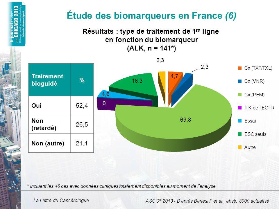 Étude des biomarqueurs en France (6)
