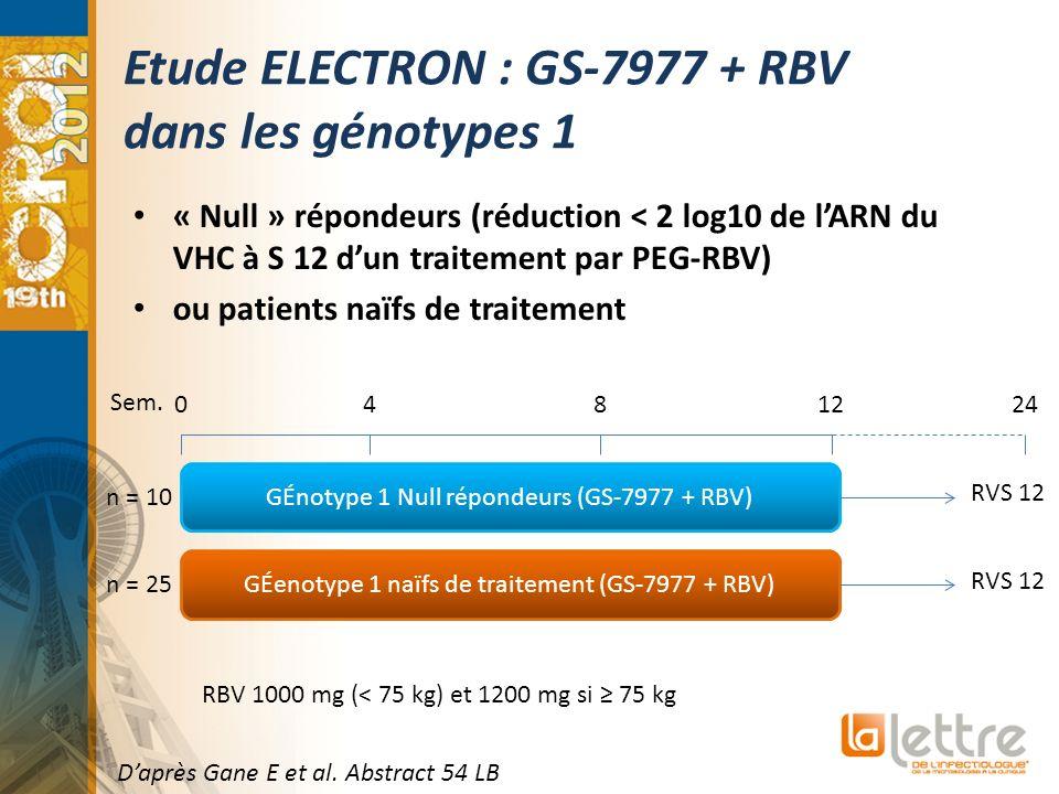 Etude ELECTRON : GS-7977 + RBV dans les génotypes 1