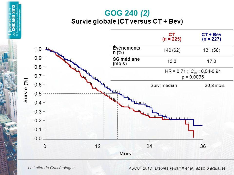 GOG 240 (2) Survie globale (CT versus CT + Bev)