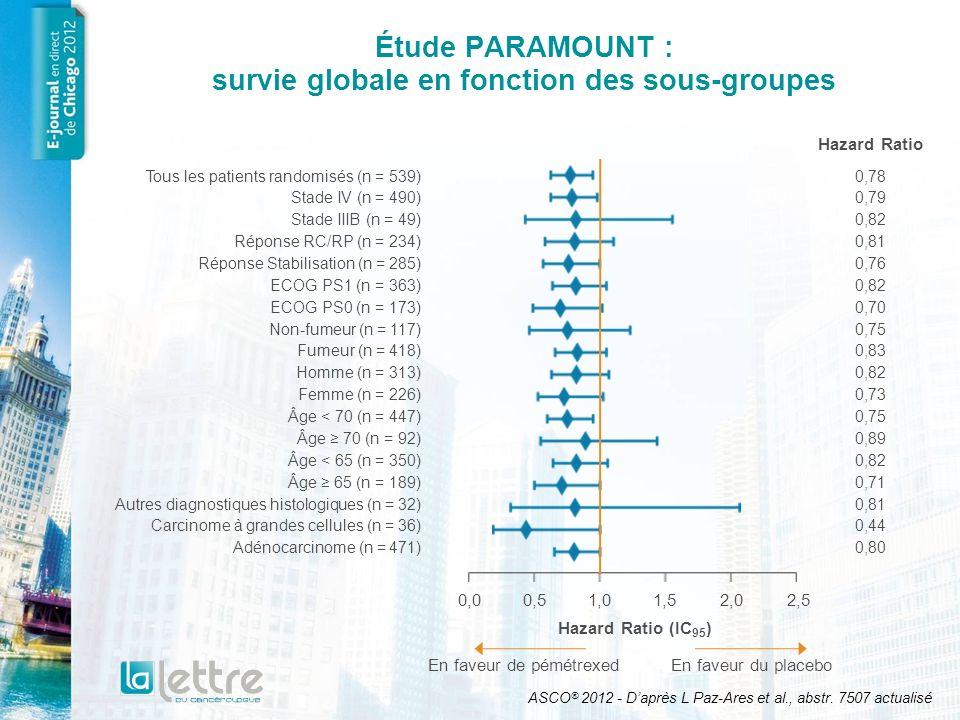 Étude PARAMOUNT : survie globale en fonction des sous-groupes