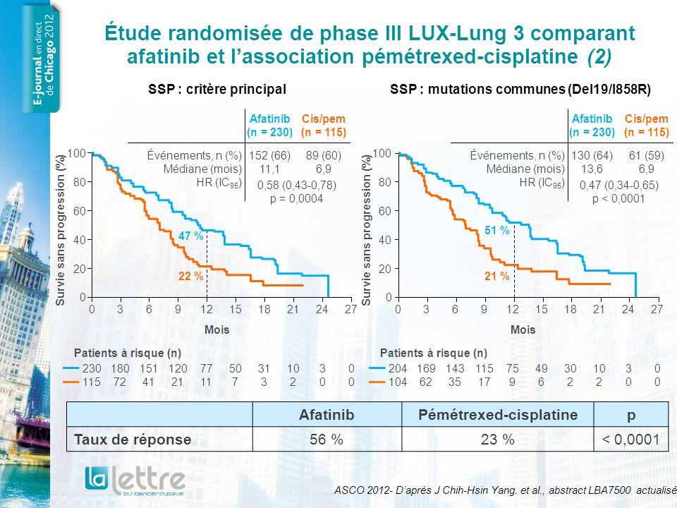 Étude randomisée de phase III LUX-Lung 3 comparant afatinib et l'association pémétrexed-cisplatine (2)
