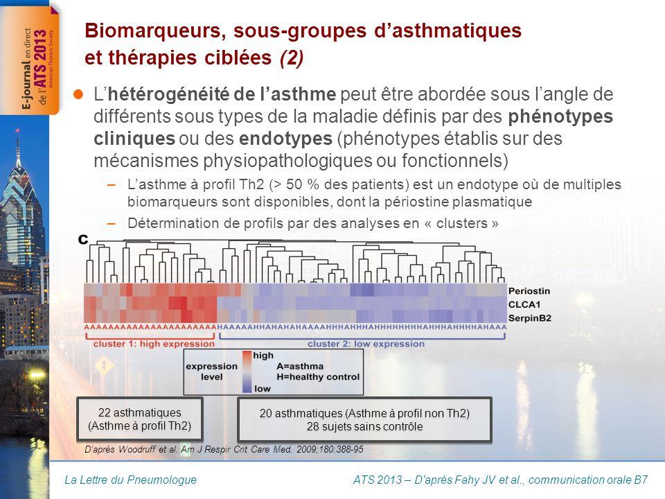 20 asthmatiques (Asthme à profil non Th2)