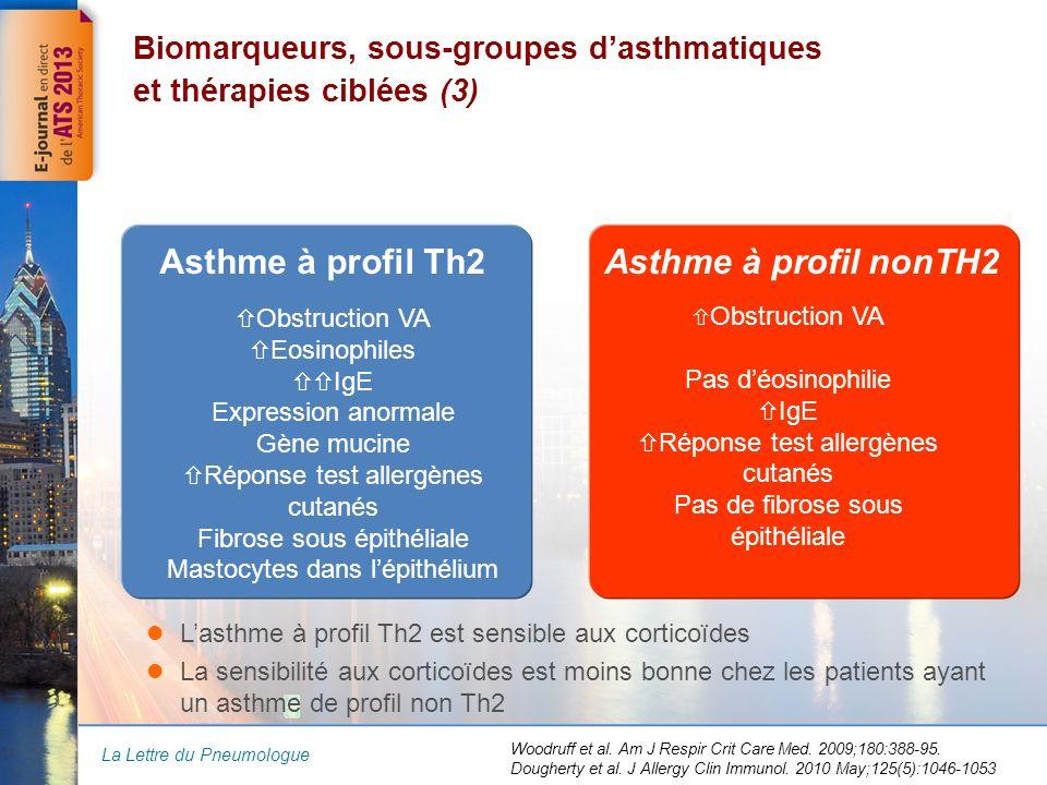 Asthme à profil Th2 Asthme à profil nonTH2