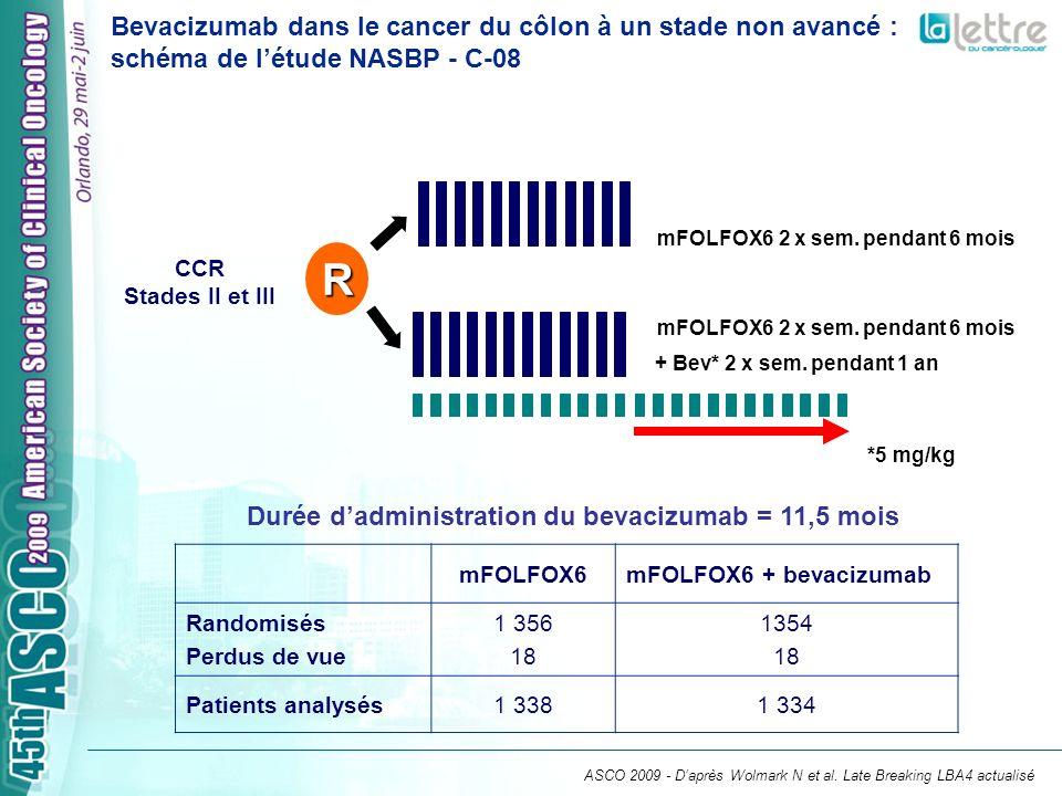 Bevacizumab dans le cancer du côlon à un stade non avancé : schéma de l'étude NASBP - C-08
