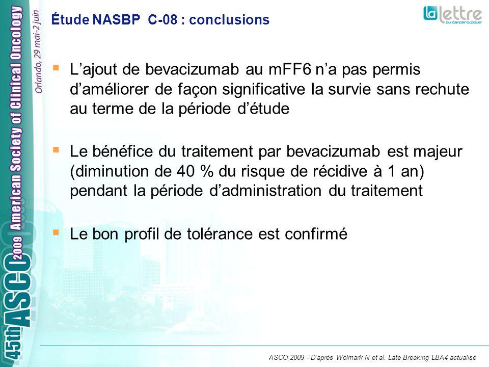 Étude NASBP C-08 : conclusions