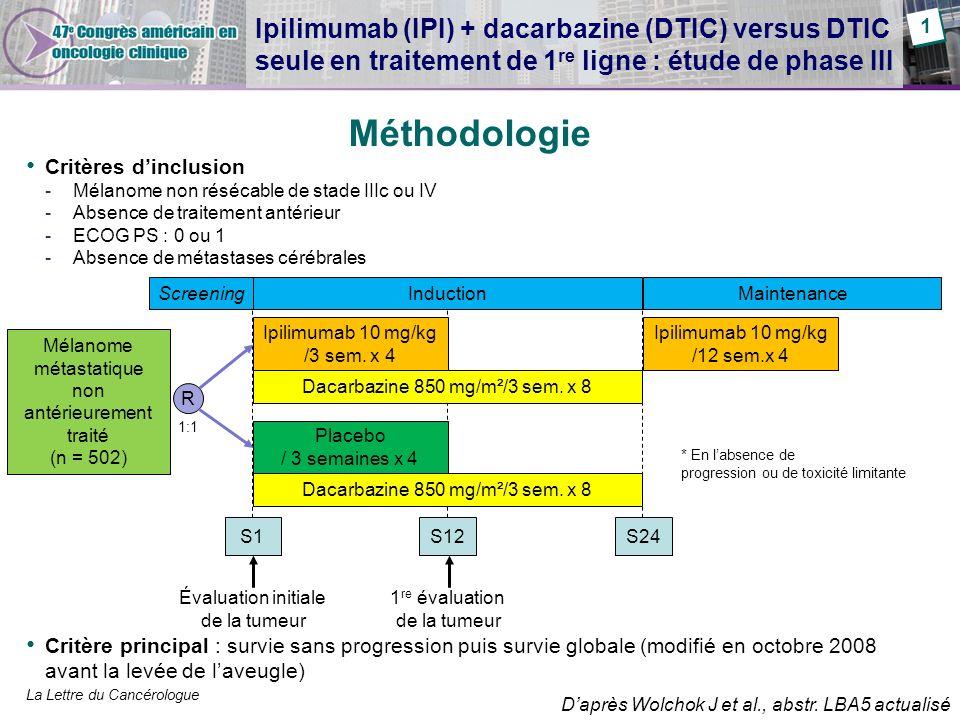 Ipilimumab (IPI) + dacarbazine (DTIC) versus DTIC seule en traitement de 1re ligne : étude de phase III