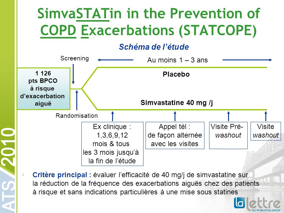 SimvaSTATin in the Prevention of COPD Exacerbations (STATCOPE)