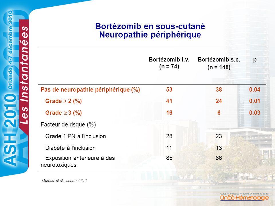 Bortézomib en sous-cutané Neuropathie périphérique