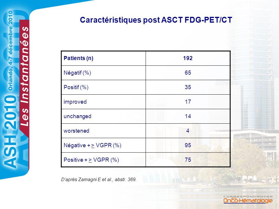 Caractéristiques post ASCT FDG-PET/CT