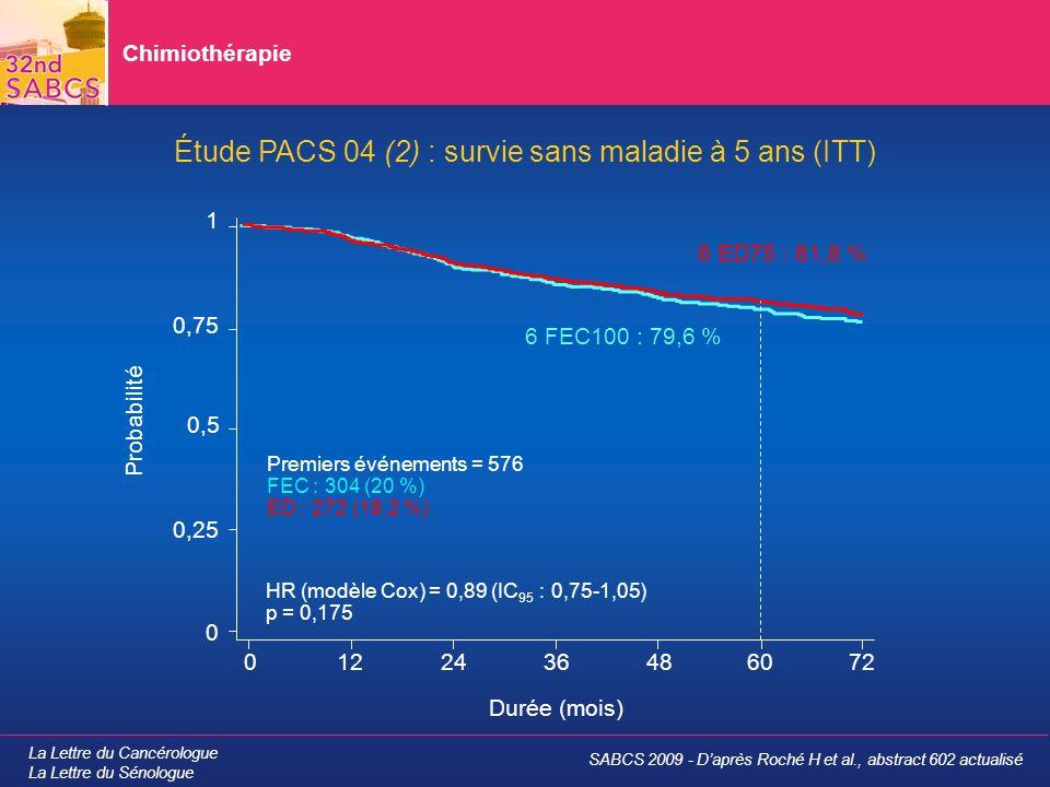 Étude PACS 04 (2) : survie sans maladie à 5 ans (ITT)