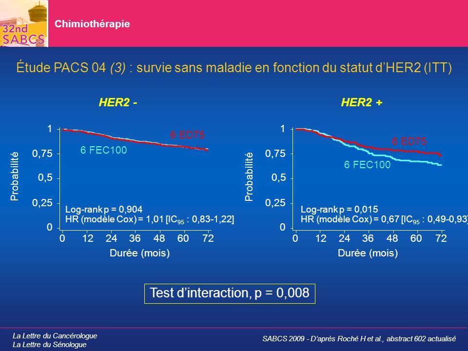 Chimiothérapie Étude PACS 04 (3) : survie sans maladie en fonction du statut d'HER2 (ITT) HER2 - HER2 +