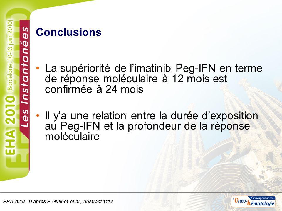 Conclusions La supériorité de l'imatinib Peg-IFN en terme de réponse moléculaire à 12 mois est confirmée à 24 mois.
