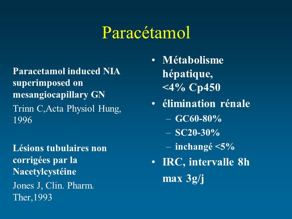 Paracétamol Métabolisme hépatique, <4% Cp450 élimination rénale