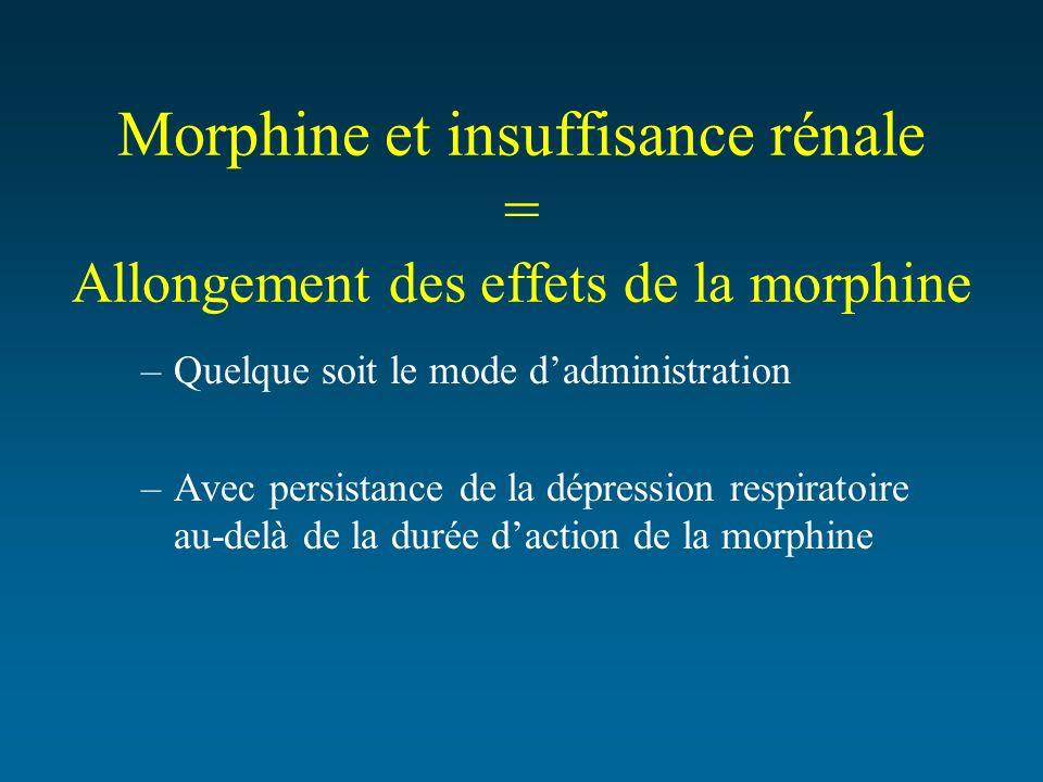 Morphine et insuffisance rénale = Allongement des effets de la morphine