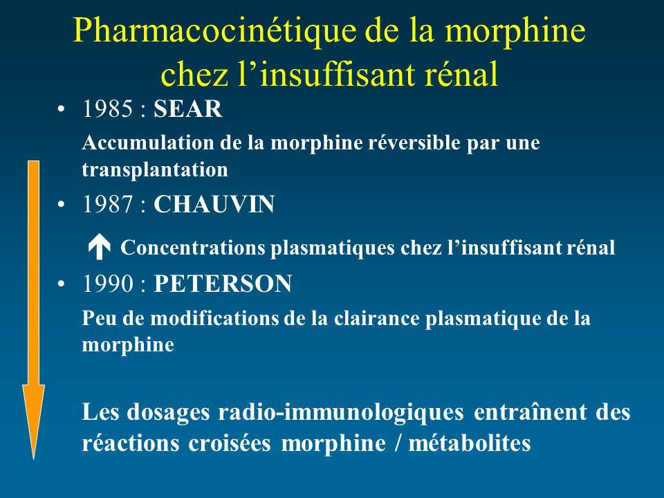 Pharmacocinétique de la morphine chez l'insuffisant rénal