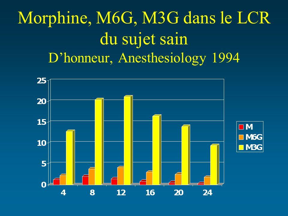 Morphine, M6G, M3G dans le LCR du sujet sain D'honneur, Anesthesiology 1994