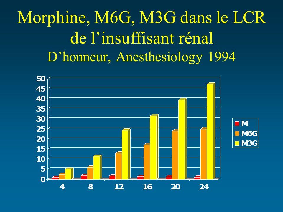 Morphine, M6G, M3G dans le LCR de l'insuffisant rénal D'honneur, Anesthesiology 1994