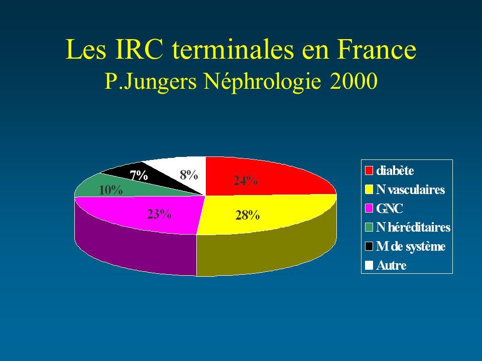 Les IRC terminales en France P.Jungers Néphrologie 2000