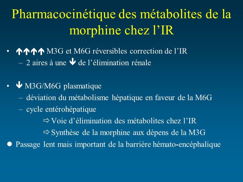 Pharmacocinétique des métabolites de la morphine chez l'IR