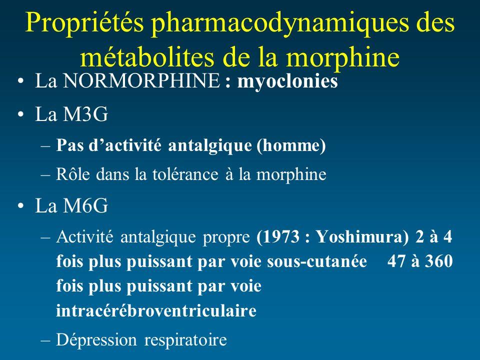 Propriétés pharmacodynamiques des métabolites de la morphine