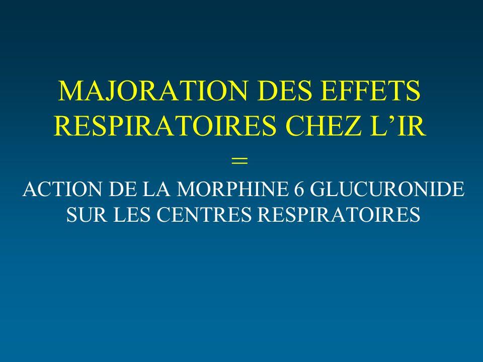 MAJORATION DES EFFETS RESPIRATOIRES CHEZ L'IR =
