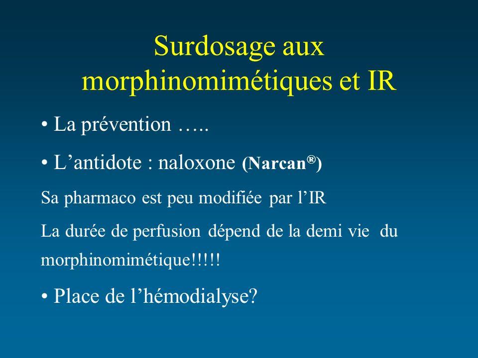 Surdosage aux morphinomimétiques et IR